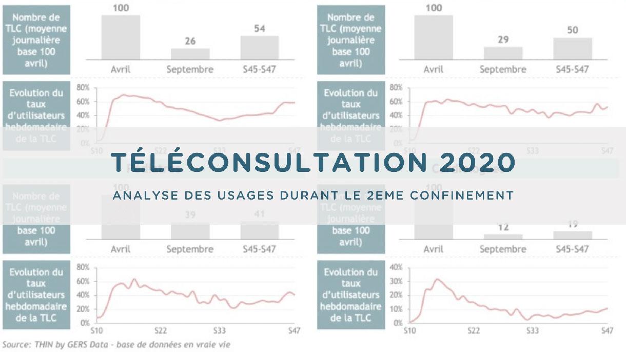 usage téléconsultation 2020